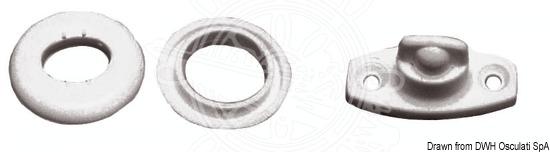Canopy knob
