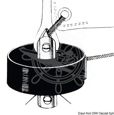 Sea Sure jib furling system with manual return line