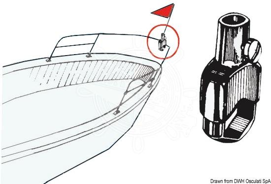 Flagstaff socket, pushpit or handrail mounting