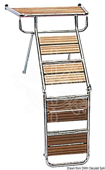 Platform – gangway – ladder